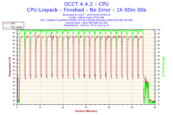 2017-01-04-04h50-Temperature-CPU.png