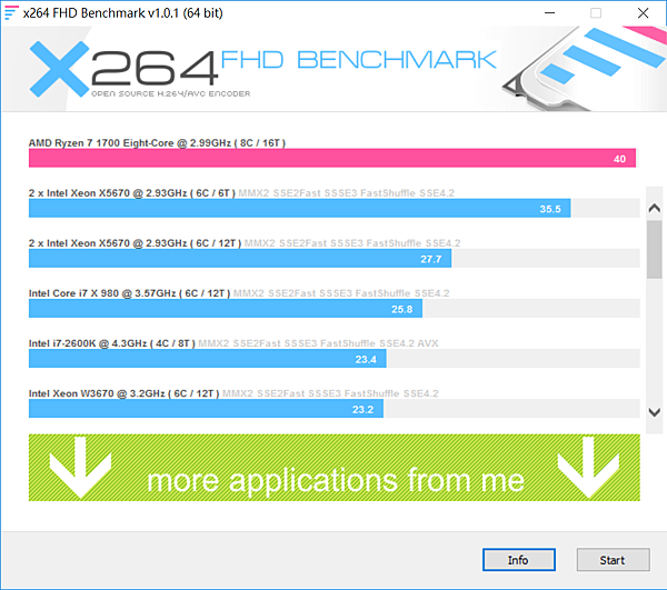 X264 FHD Benchmark.png