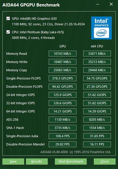 AIDA64 GPU Benchmark.jpg