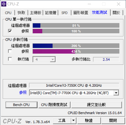 4.2 CPU-Z Bench.png