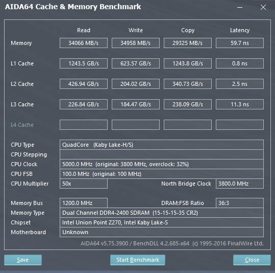 AIDA64 Extreme Cache Memory Benchmark.jpg