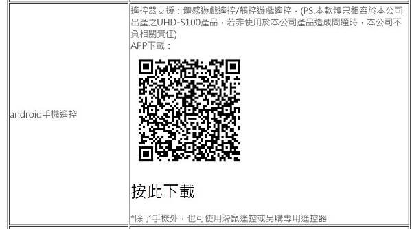 Remote APP.jpg