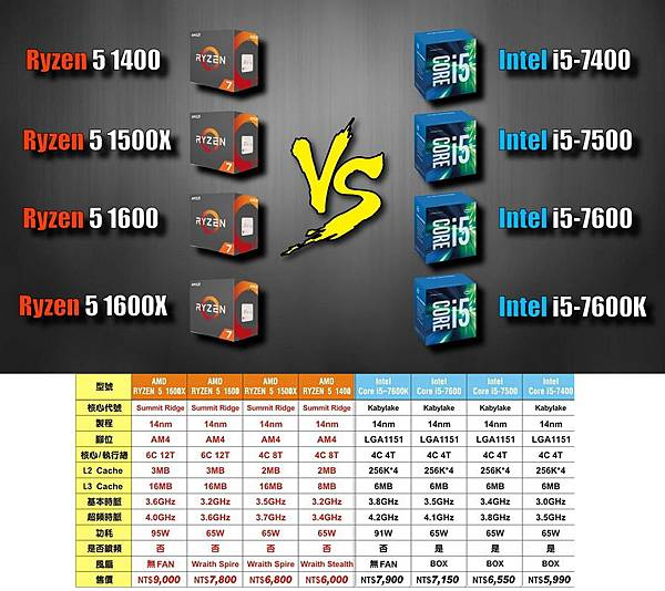 Ryzen 5 vs Core i5.jpg