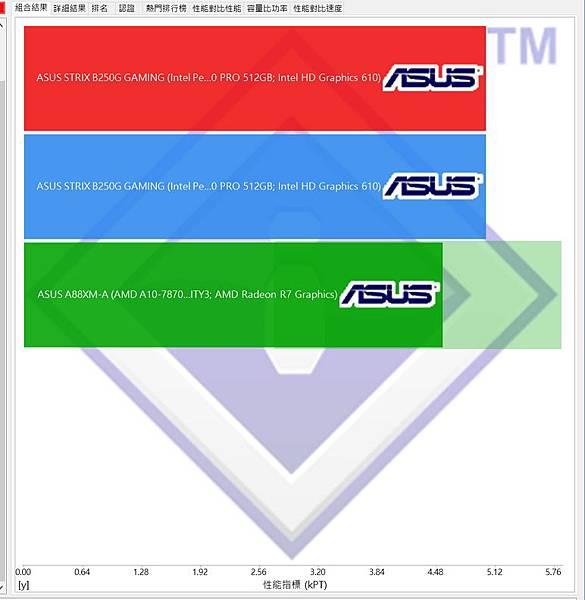 SiSoftware.jpg