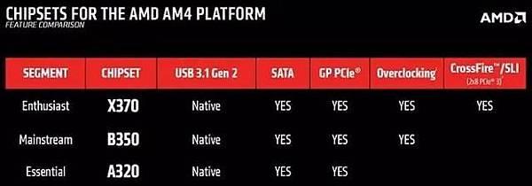 AMD 300 Chip.jpg