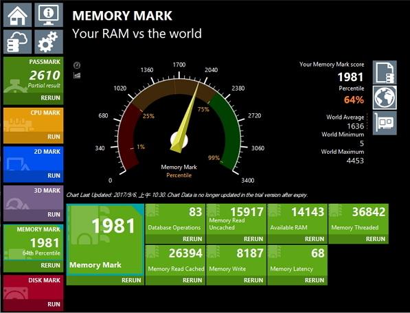 PerformanceTest 2666.jpg