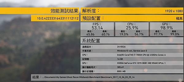 7800X GRW.jpg