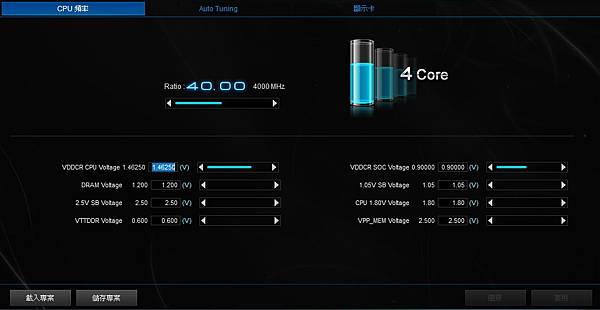 All C 4.0Ghz.jpg