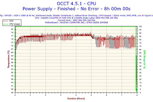 2017-09-01-10h58-Temperature-CPU.png