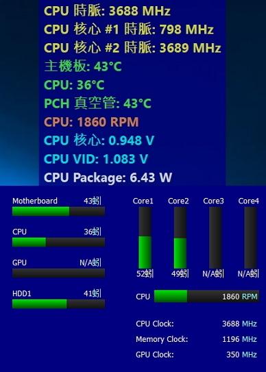 System Dashboard.jpg