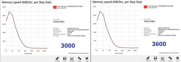 PerformanceTest Memory Speed-Read.jpg