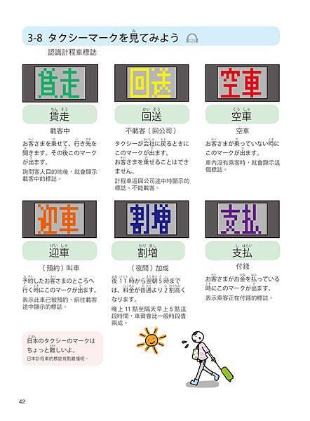 一本漫畫學會旅遊日語會話_p42