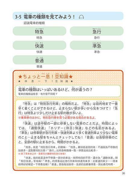 一本漫畫學會旅遊日語會話_p35