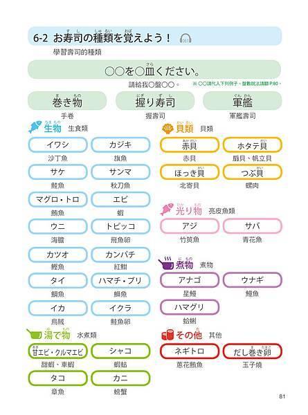 一本漫畫學會旅遊日語會話_p81