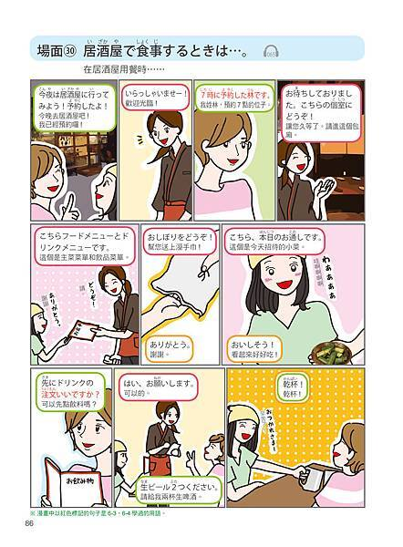 一本漫畫學會旅遊日語會話_p86