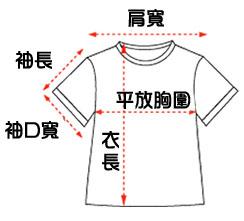 尺吋指示圖.jpg