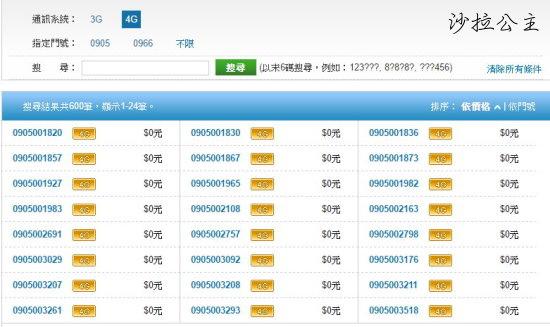 中華電信1.jpg