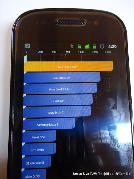 Nexus S Quadrant Standard Edition