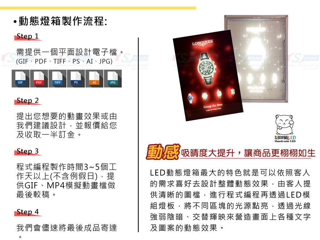 動態燈箱部落格-07.jpg