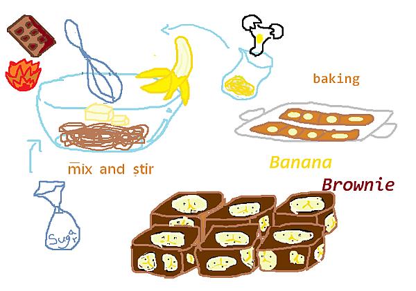 香蕉布朗尼.png