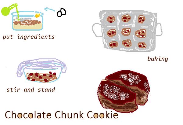 巧克力軟餅乾.png