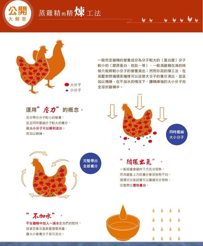 雞精 (Copy).jpg