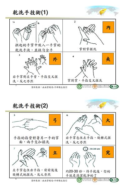 乾洗手技術