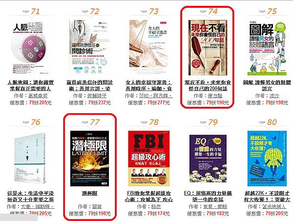 博客來新書排行榜2aq.png