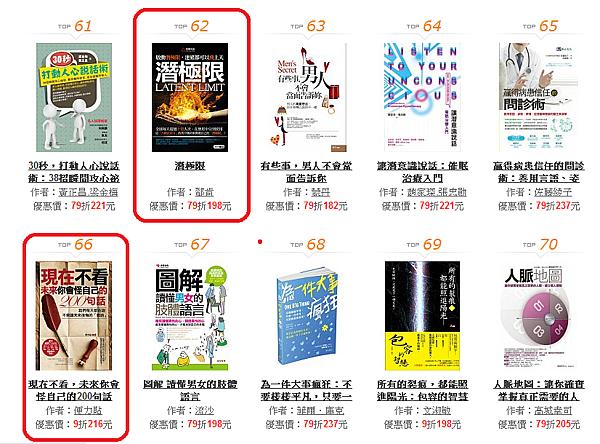 博客來新書排行榜0511qq.png