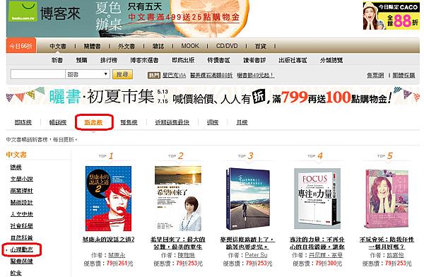 智療力新書榜20140523榜頭qq.png