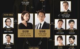 2019韓劇一覽表