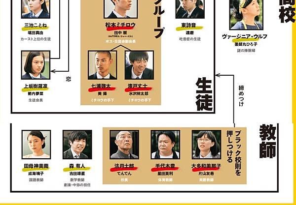 黑色校規(日劇)