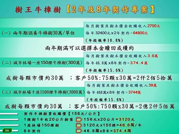 2016_02_16 樹王 - 產業講座_59.jpg