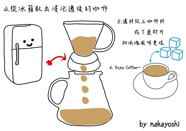 冰咖啡_聰明濾杯_2.png