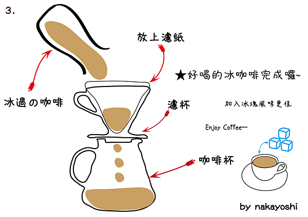 冰咖啡_3.png