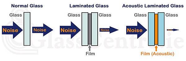 nEO_IMG_02-acoustic-laminated-glass.jpg