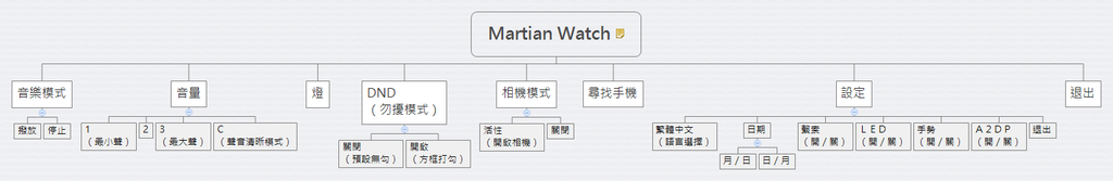 Martian Watch.png