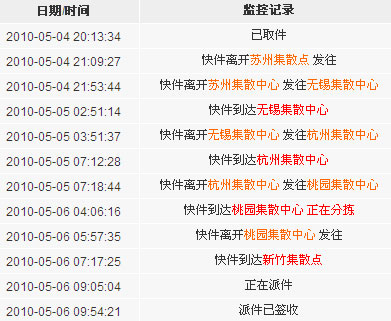 蘇州到台灣的運送過程