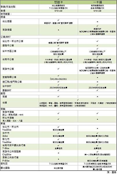 IC Summary_2015