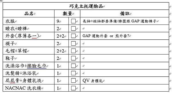 托運物品1.JPG
