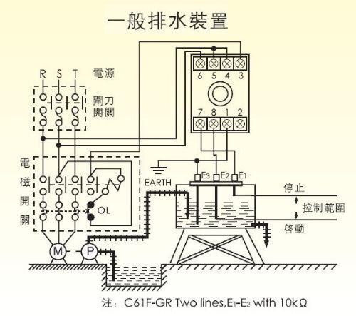 C61F-GR-size1排水接A接點3