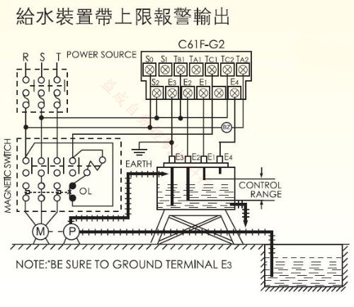 C61F-G2-size2e給水