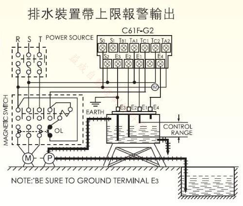 C61F-G2-size3排水