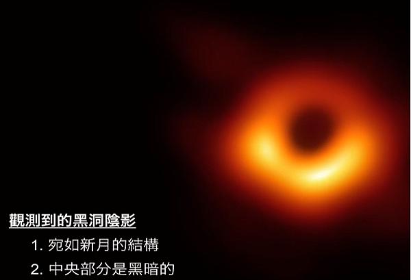 黑洞.png