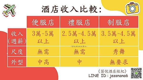 茵悅-酒店收入比較-PPT-大圖.jpg