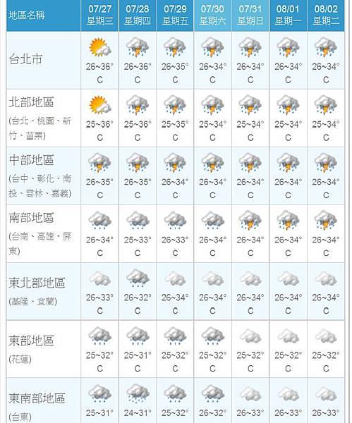 天氣(1).jpg