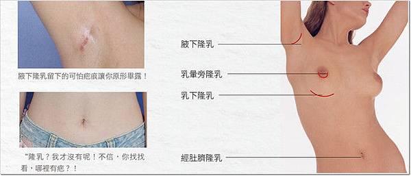胸部傷口位置
