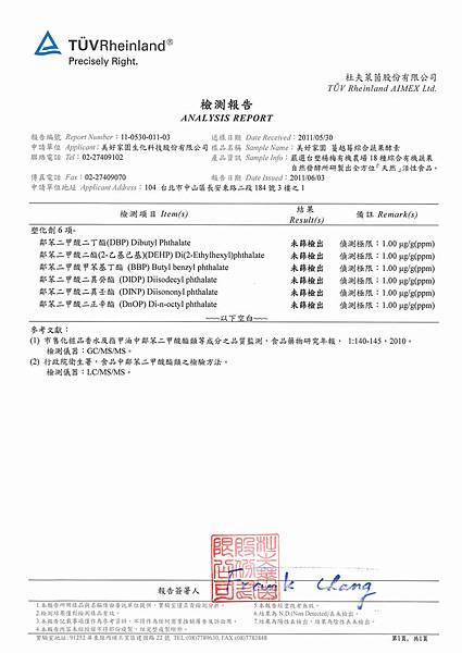 台灣伴手禮網友推薦,酵素茶飲,減肥產品,瘦身,排毒食品