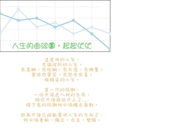 人生的曲線圖.JPG