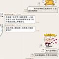 20131124午宴新娘感言-安琪